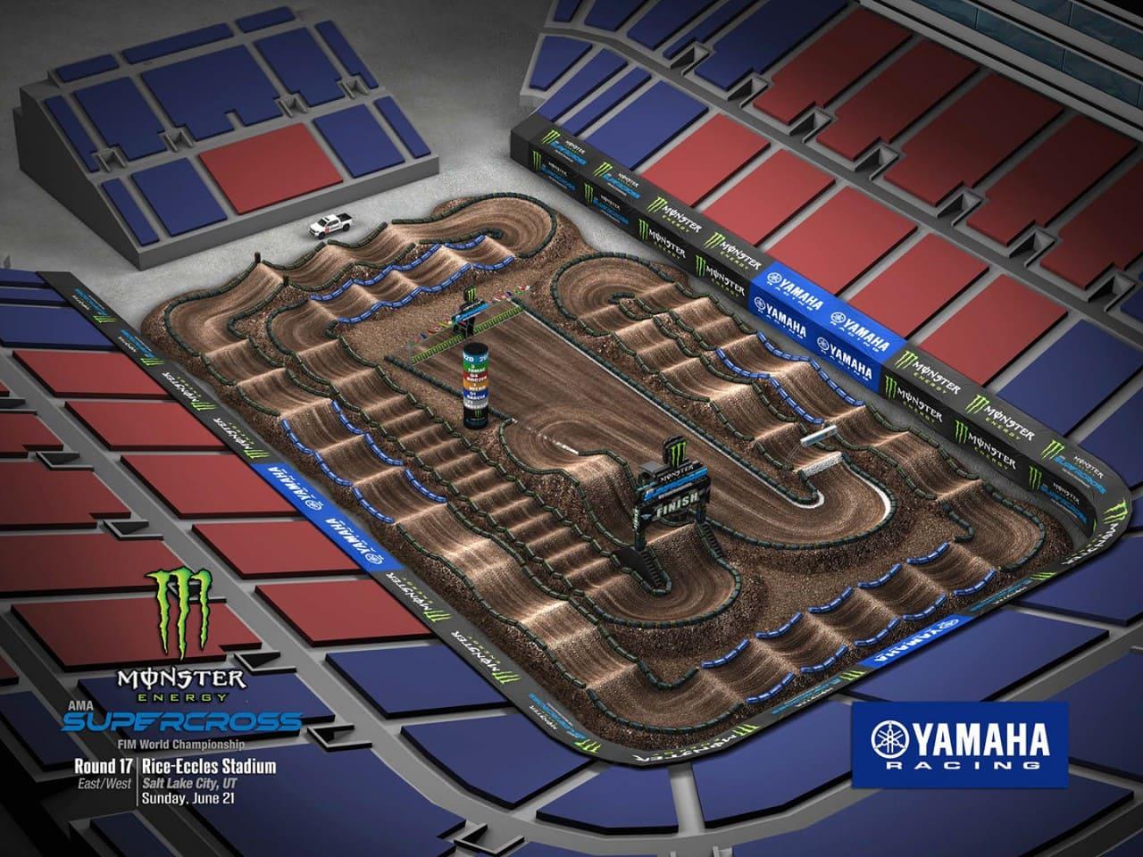 Monster Energy AMA Supercross 2020 Runde 17 in Salt Lake City 7 Tracklayout